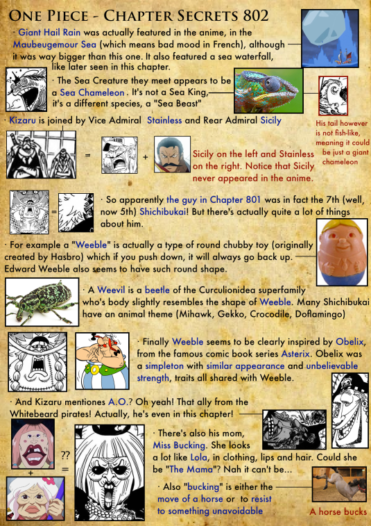 Chapter 802 Secrets
