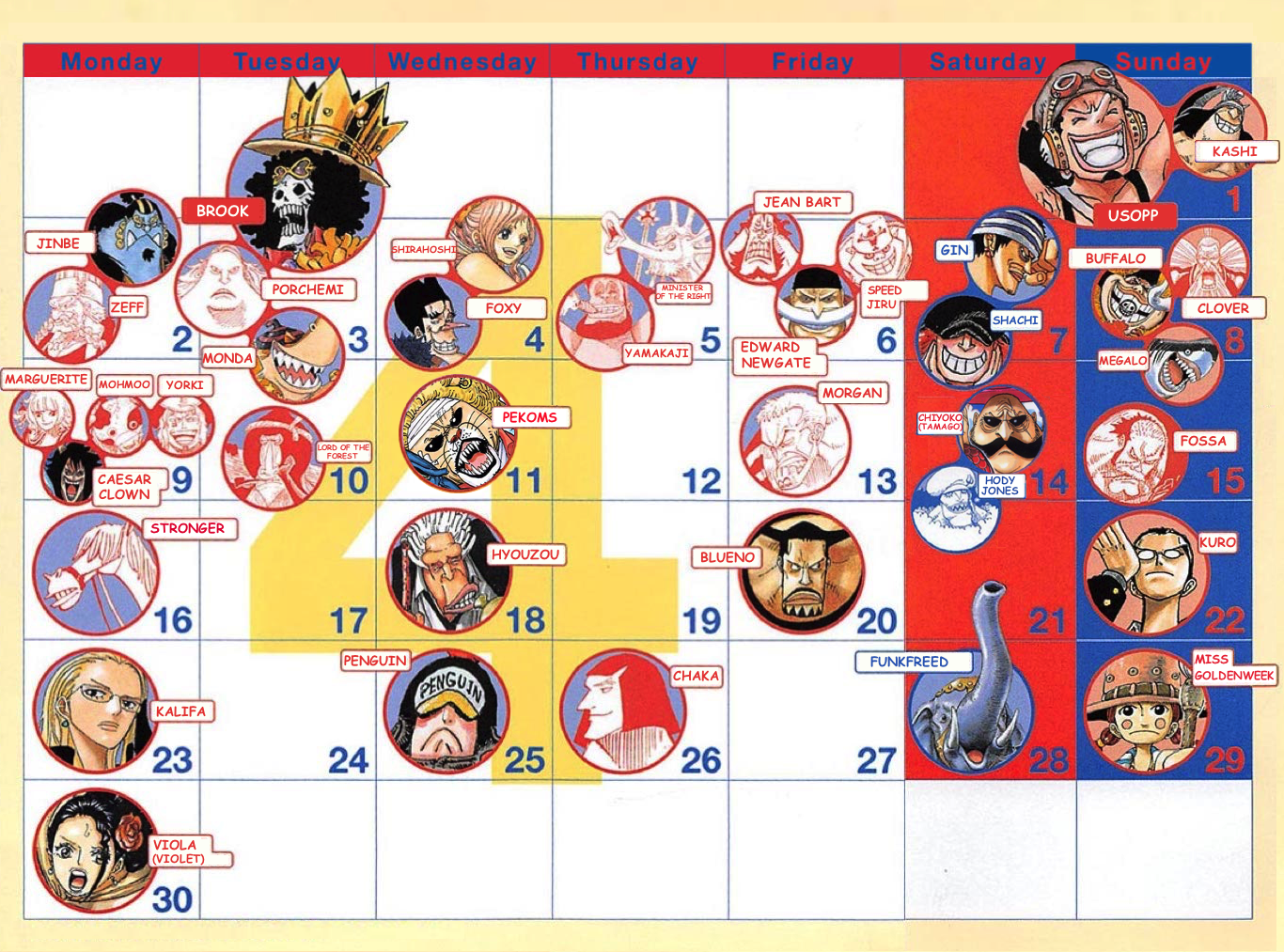 Birthday Calendar One Piece : Op birthday calendar the library of ohara
