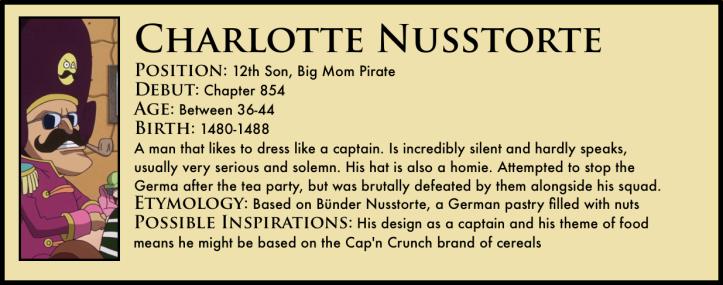 Charlotte Nusstorte One Piece