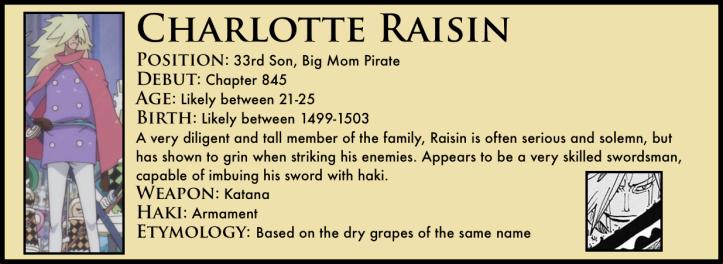 Charlotte Raisin One Piece