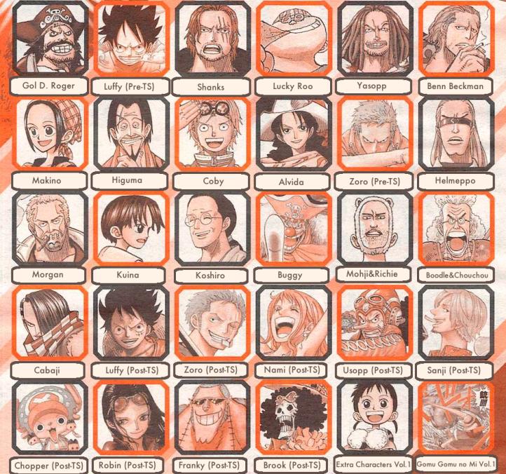 Vivre Card Characterss Vol. 1