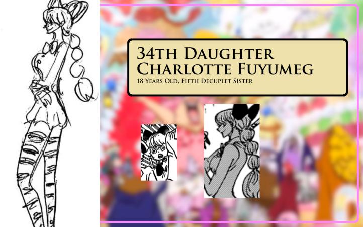 Charlotte Fuyumeg