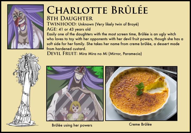 One Piece Charlotte Brûlée