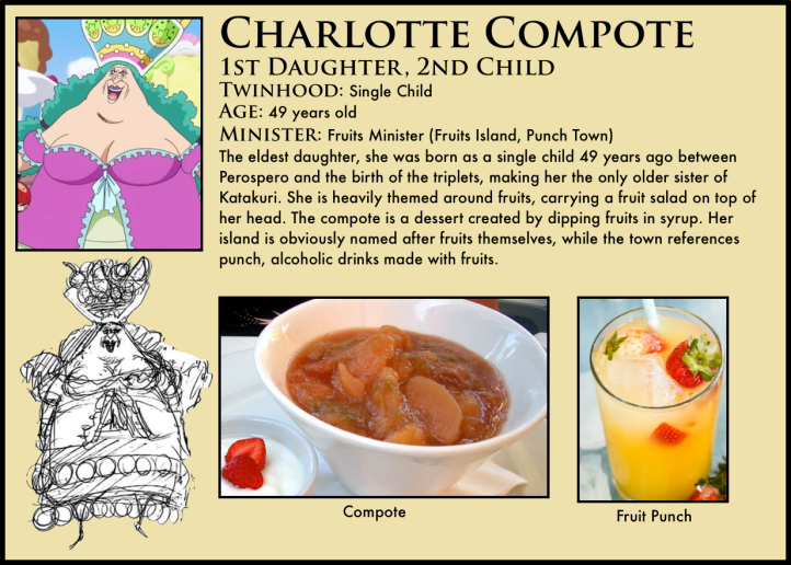 One Piece Charlotte Compote