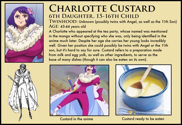 One Piece Charlotte Custard