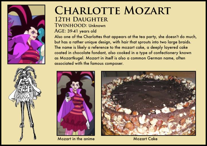 One Piece Charlotte Mozart