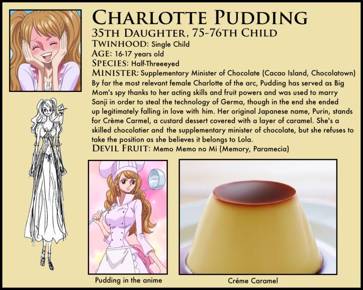 One Piece Charlotte Pudding