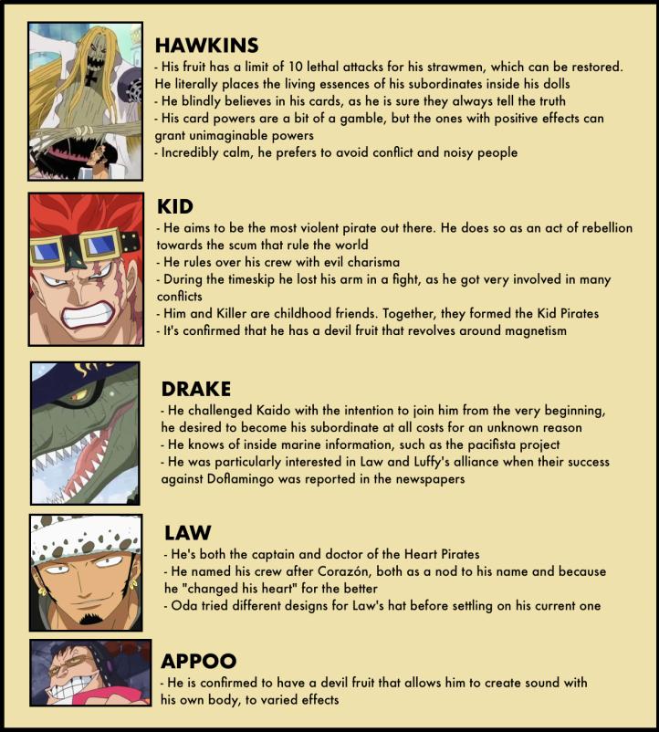 Vivre Card Databook 2-8