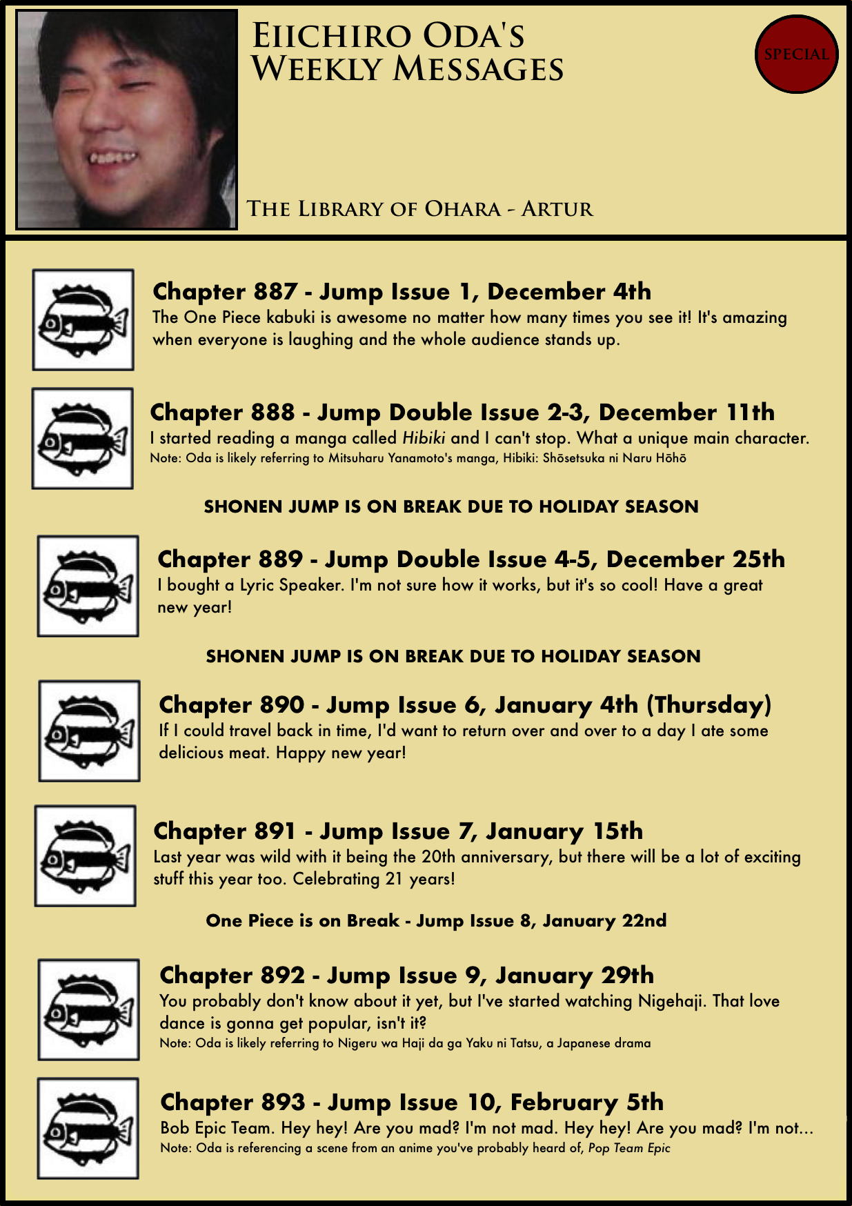 Eiichiro Oda's Weekly Messages – 2018 – The Library of Ohara