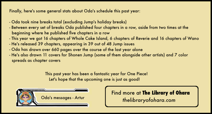 Oda's Messages 6