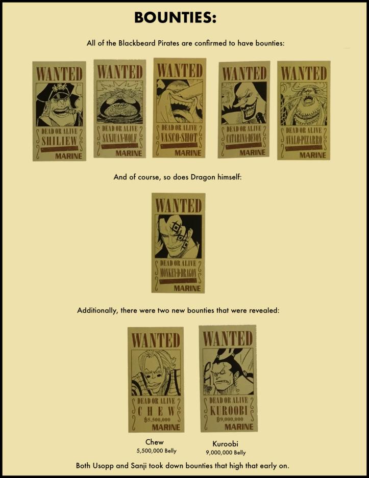 Vivre Card Databook 3 bounty yang belum pernah diperlihatkan sebelumnya
