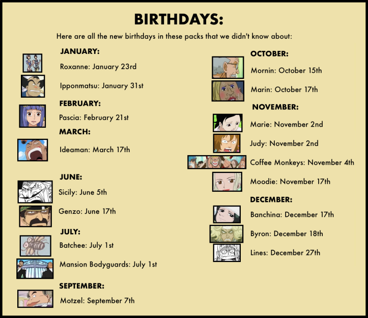 Vivre Card Databook 3 ulang tahun karakter one piece