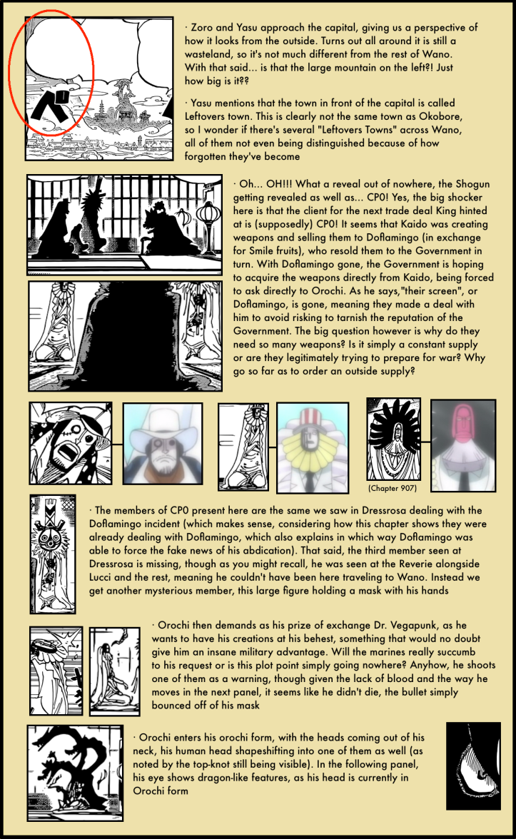 Chapter Secrets 929 6