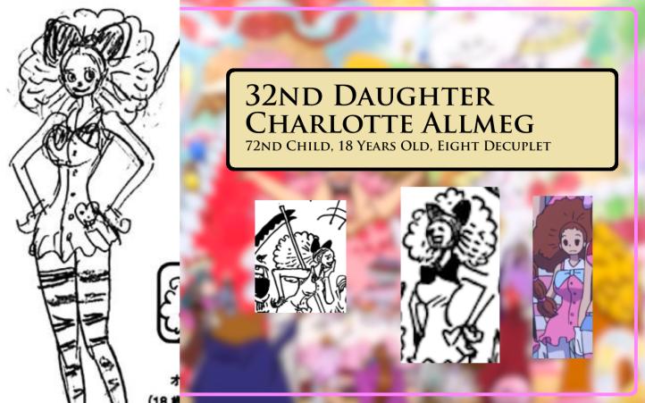 charlotte allmeg