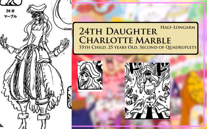 charlotte marble