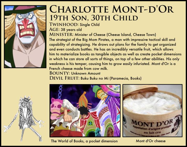 charlotte montdor one piece