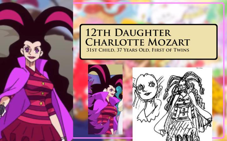 charlotte mozart