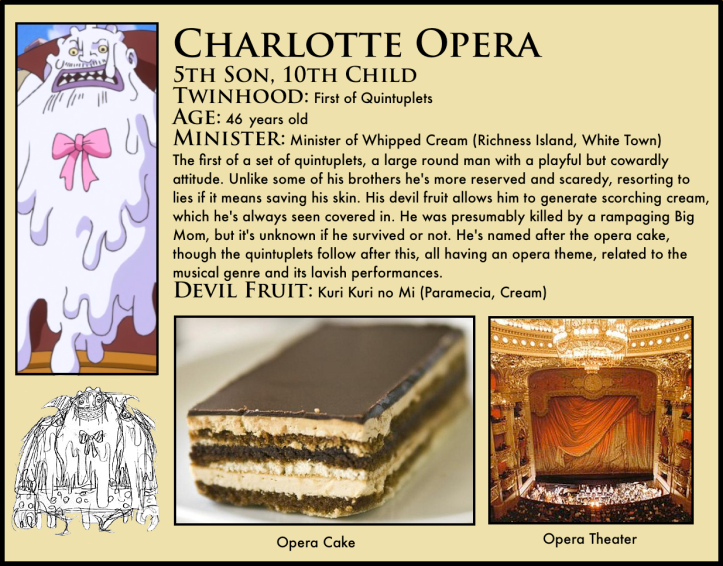 charlotte opera one piece