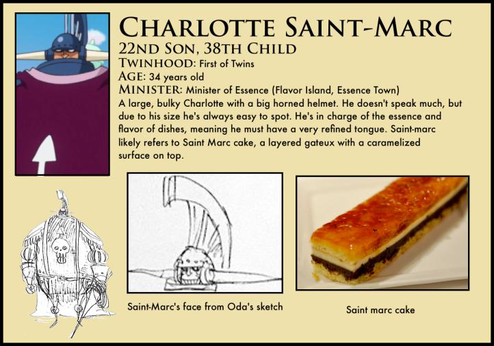 charlotte saint-marc one piece