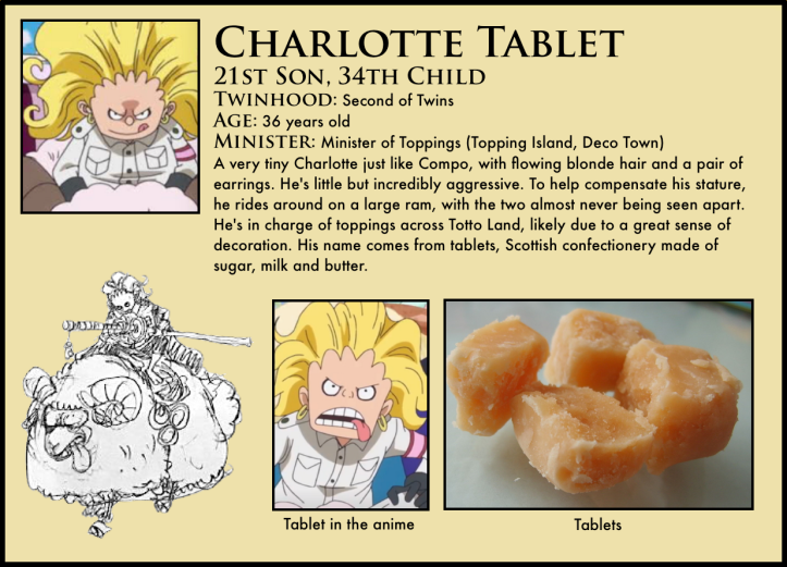 charlotte tablet one piece