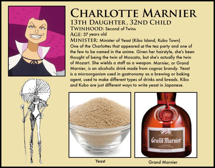 one piece charlotte marnier