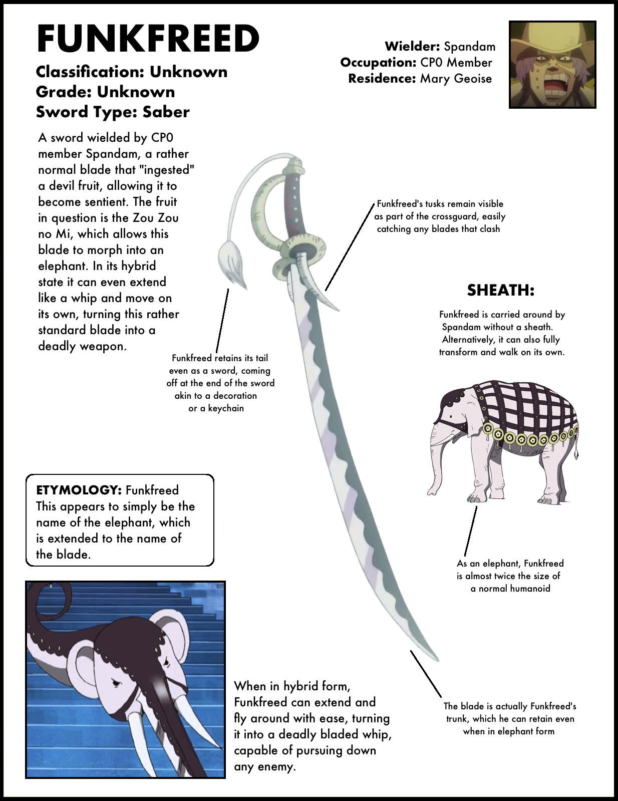 THE ONE PIECE SWORD ENCYCLOPEDIA – A Complete Collection of Every
