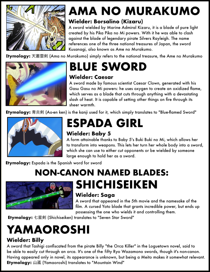 Sword Encyclopedia 33
