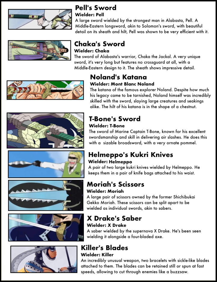 Sword Encyclopedia 35