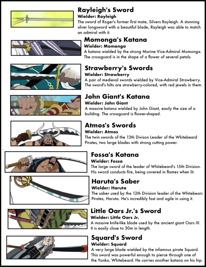 Sword Encyclopedia 36