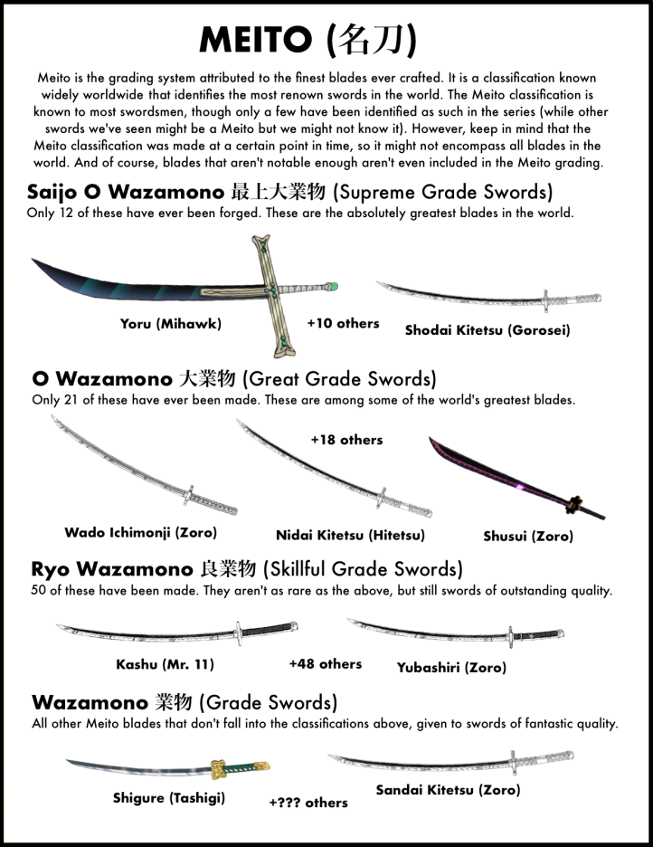 Sword Encyclopedia 4