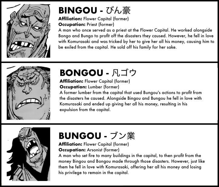 Bingou Bongou Bungou