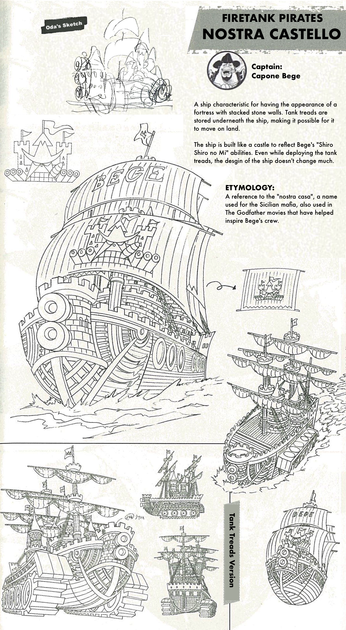 Official Designs of the Supernova Ships by Oda! – The