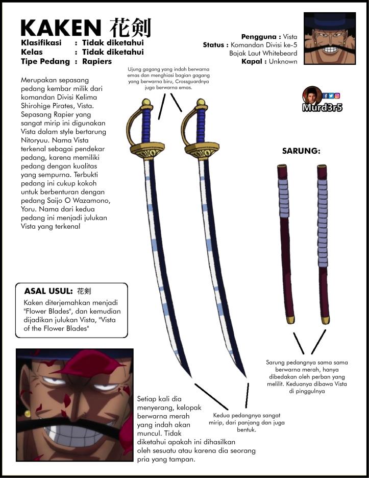 Murders CS Artur Sword Encyclopedia Indo 23