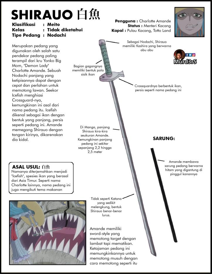 Murders CS Artur Sword Encyclopedia Indo 28