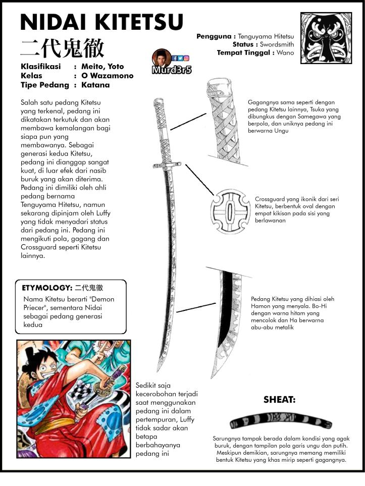 Murders CS Artur Sword Encyclopedia Indo 30