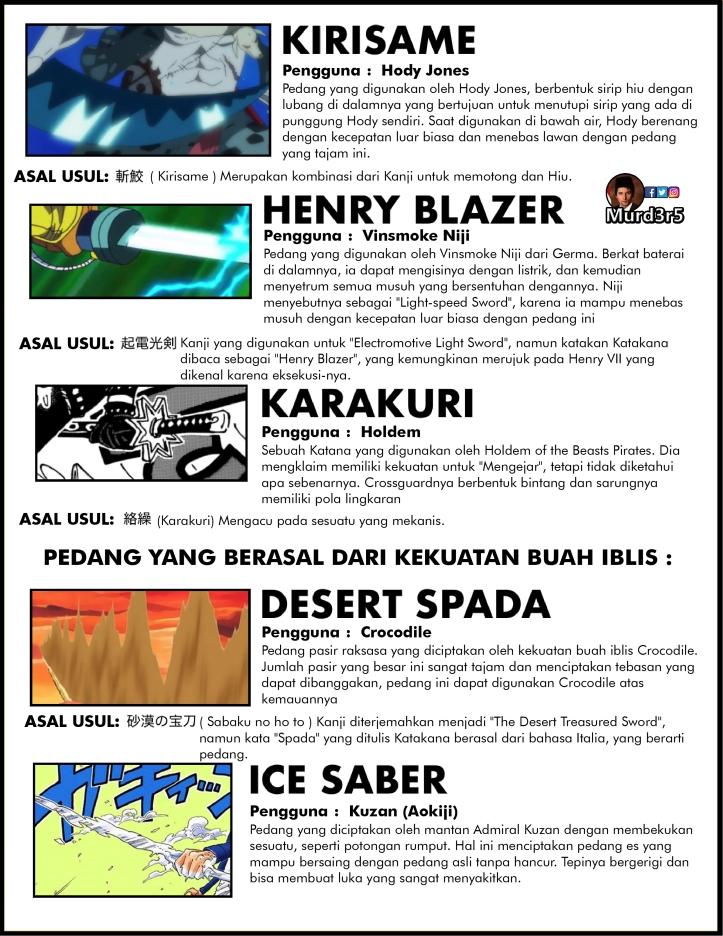 Murders CS Artur Sword Encyclopedia Indo 32