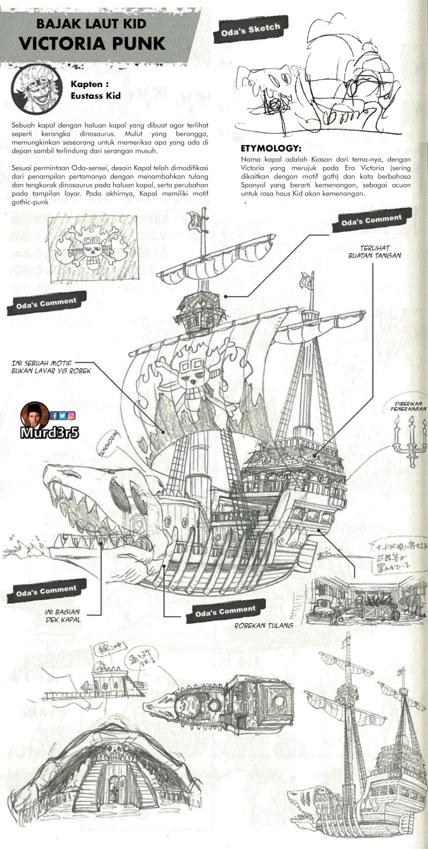 MurdersArtur SupernovaShip B. Indonesia 2