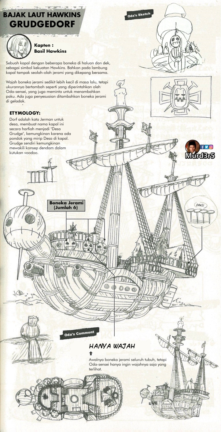 MurdersArtur SupernovaShip B. Indonesia 6