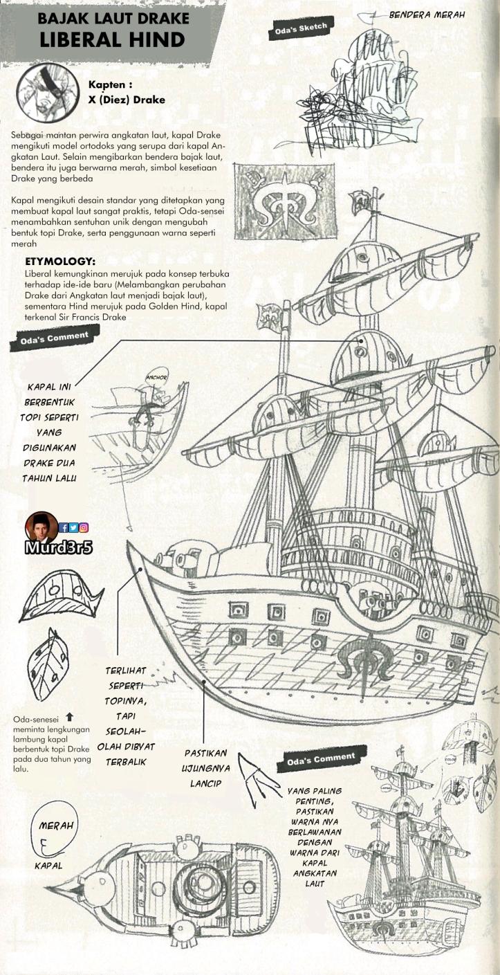 MurdersArtur SupernovaShip B. Indonesia 8