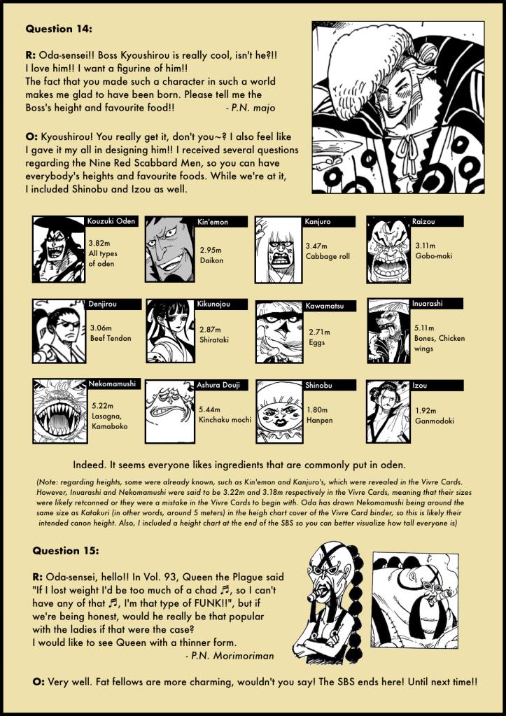 One Piece Volume 96 SBS 10