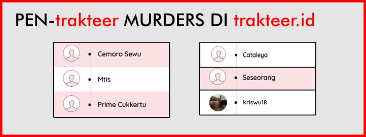 pentrakteer Murders